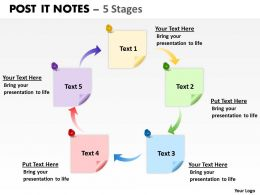 POST IT NOTES 5 Stages 13