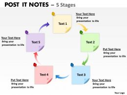POST IT NOTES 5 Stages 30