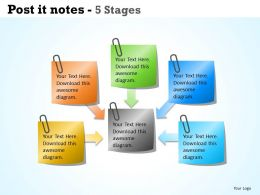 POST IT NOTES 5 STAGES