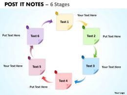 POST IT NOTES 6 Stages 12