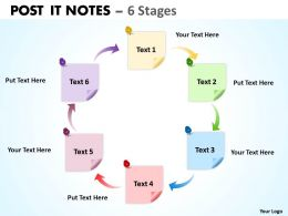 POST IT NOTES 6 Stages 23