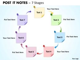 POST IT NOTES 7 Stages 11
