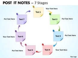POST IT NOTES 7 Stages 22