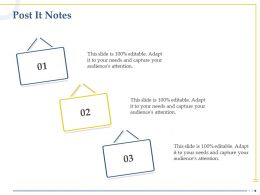 Post It Notes Audiences Attention Requirements Ppt Powerpoint Presentation Professional
