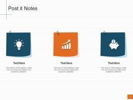 Post It Notes Sales Profitability Decrease Telecom Company Ppt Icon Designs