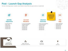Post Launch Gap Analysis Ppt Powerpoint Presentation File Clipart