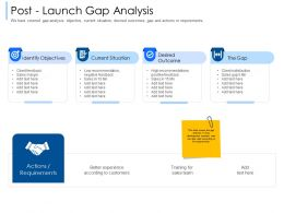 Post Launch Gap Analysis Sales Margin Ppt Powerpoint Presentation Ideas Pictures