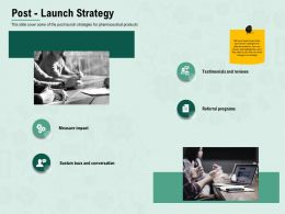 Post Launch Strategy Measure Impact Ppt Powerpoint Presentation Ideas Graphics Template