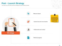 Post Launch Strategy Ppt Powerpoint Presentation File Designs