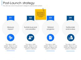 Post Launch Strategy Sustain Buzz Ppt Powerpoint Presentation Pictures Graphic Tips