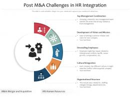 Post M And A Challenges In HR Integration