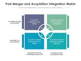 Post Merger And Acquisition Integration Matrix