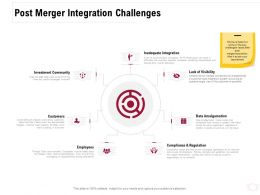 Post Merger Integration Challenges Data Amalgamation Ppt Powerpoint Presentation Infographic