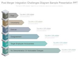 Post Merger Integration Challenges Diagram Sample Presentation Ppt
