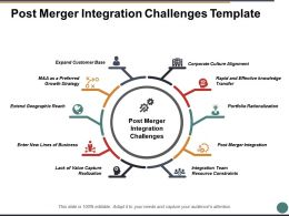 Post Merger Integration Challenges Growth Geographic Ppt Powerpoint Presentation File Files