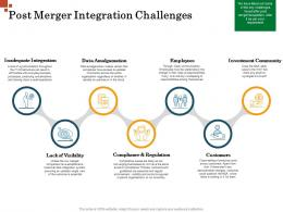 Post Merger Integration Challenges Inorganic Growth Management Ppt Themes