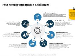 Post Merger Integration Challenges Inorganic Growth Ppt Powerpoint Styles Vector