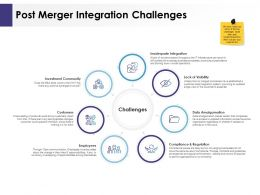 Post Merger Integration Challenges Ppt Powerpoint Presentation Icon