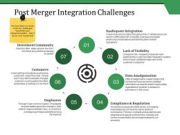 Post Merger Integration Challenges Ppt Styles Rules