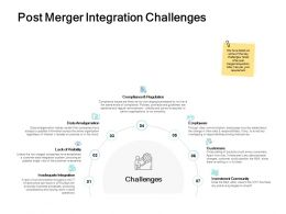 Post Merger Integration Challenges Regulation Ppt Powerpoint Presentation Slide