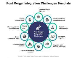 Post Merger Integration Challenges Template Ppt Powerpoint Presentation Gallery Designs