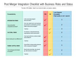 Post Merger Integration Checklist With Business Risks And Status
