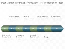 Post Merger Integration Framework Ppt Presentation Ideas