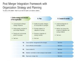 Post Merger Integration Framework With Organization Strategy And Planning