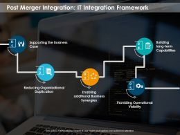 Post Merger Integration It Integration Framework Powerpoint Slide Designs