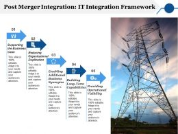 Post Merger Integration It Integration Framework Ppt Model Slide Portrait