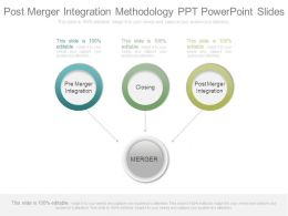 Post Merger Integration Methodology Ppt Powerpoint Slides