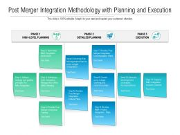 Post Merger Integration Methodology With Planning And Execution