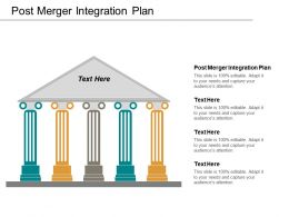 Post Merger Integration Plan Ppt Powerpoint Presentation Infographics Portrait Cpb
