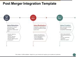 Post Merger Integration Ppt Powerpoint Presentation File Infographic Template