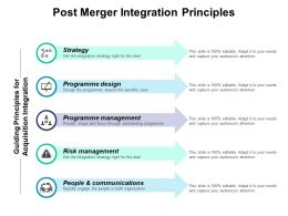 Post Merger Integration Principles Ppt Powerpoint Presentation Gallery Guide