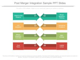 Post Merger Integration Sample Ppt Slides
