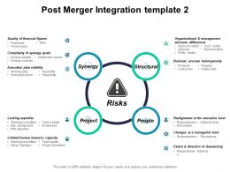 Post Merger Integration Template 2 Ppt Powerpoint Presentation Gallery Influencers