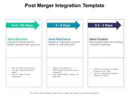 Post Merger Integration Template Ppt Powerpoint Presentation Gallery Inspiration