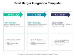 Post Merger Integration Template Ppt Powerpoint Presentation Gallery Inspiration