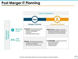 Post Merger It Planning Powerpoint Presentation