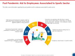 Post Pandemic Aid To Employees Associated To Sports Sector Ppt Presentation Files