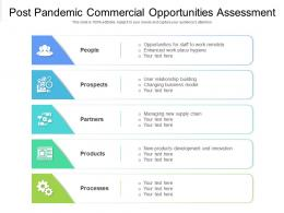 Post Pandemic Commercial Opportunities Assessment