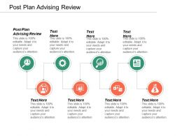 Post Plan Advising Review Ppt Powerpoint Presentation File Format Cpb