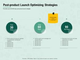 Post Product Launch Optimizing Strategies M2425 Ppt Powerpoint Presentation Styles Inspiration
