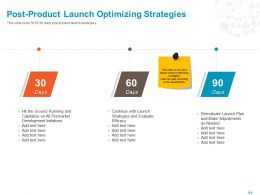 Post Product Launch Optimizing Strategies Ppt Powerpoint Presentation File Example