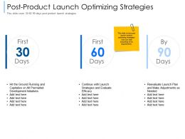 Post Product Launch Optimizing Strategies Premarket Ppt Powerpoint Presentation Ideas Structure