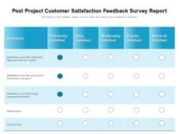 Post Project Customer Satisfaction Feedback Survey Report