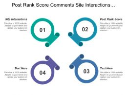 Post Rank Score Comments Site Interactions Customer Satisfaction