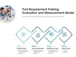 Post Recruitment Training Evaluation And Measurement Model