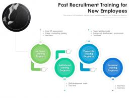 Post Recruitment Training For New Employees